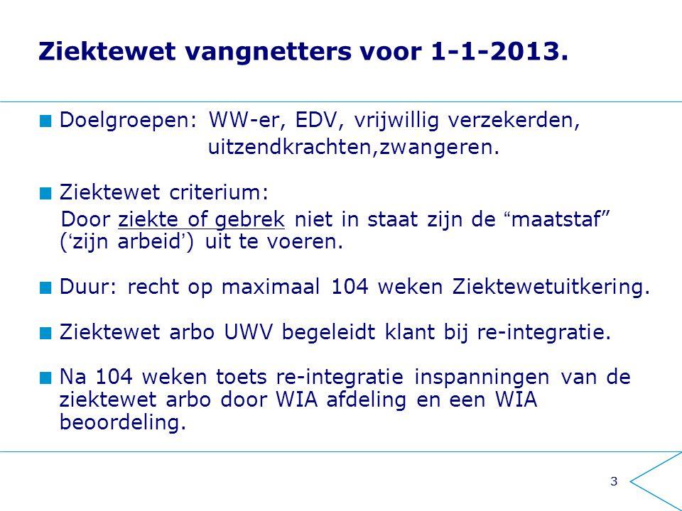 33 Ziektewet vangnetters voor 1-1-2013. Doelgroepen: WW-er, EDV, vrijwillig verzekerden, uitzendkrachten,zwangeren. Ziektewet criterium: Door ziekte o