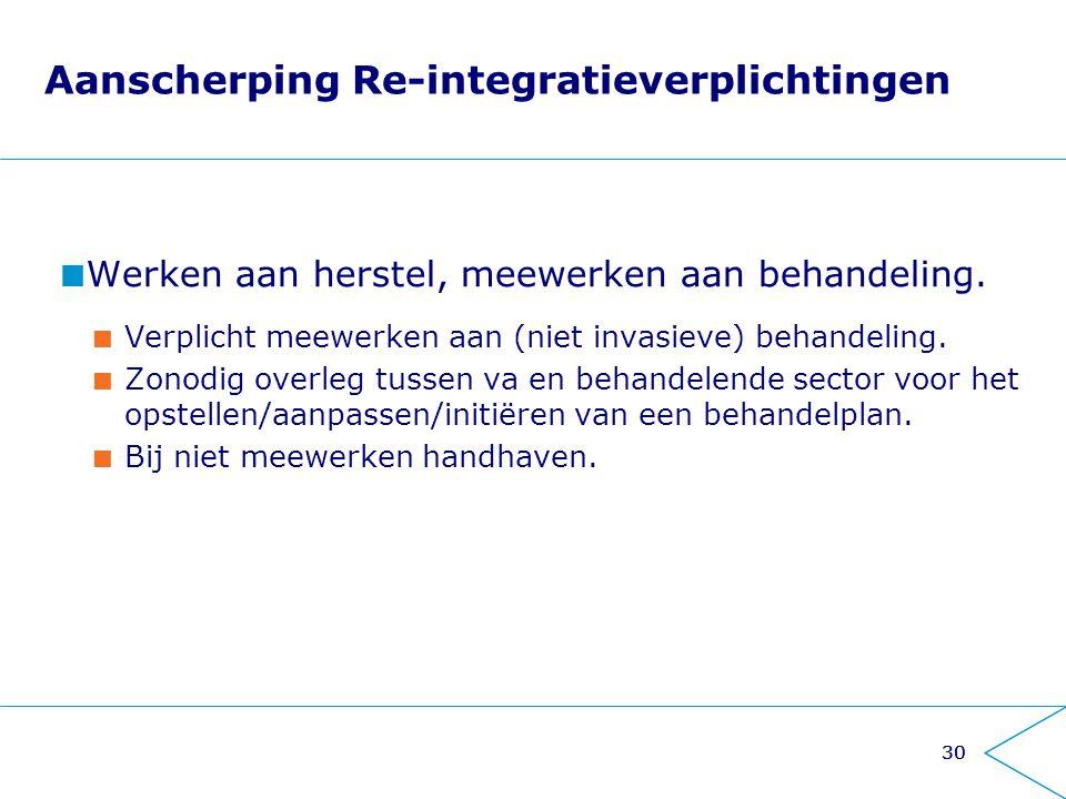 30 Aanscherping Re-integratieverplichtingen Werken aan herstel, meewerken aan behandeling. Verplicht meewerken aan (niet invasieve) behandeling. Zonod