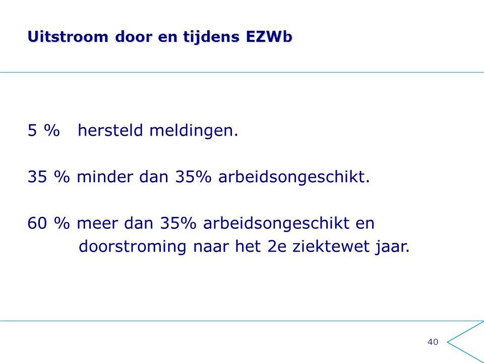 40 Uitstroom door en tijdens EZWb 5 % hersteld meldingen. 35 % minder dan 35% arbeidsongeschikt. 60 % meer dan 35% arbeidsongeschikt en doorstroming n