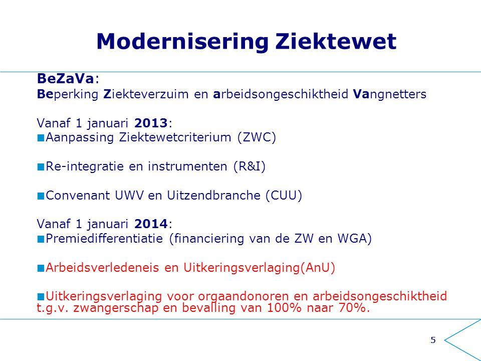 55 Modernisering Ziektewet BeZaVa: Beperking Ziekteverzuim en arbeidsongeschiktheid Vangnetters Vanaf 1 januari 2013: Aanpassing Ziektewetcriterium (Z