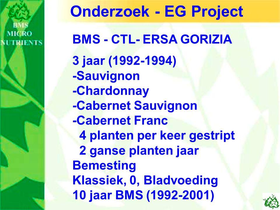 BMS - CTL- ERSA GORIZIA 3 jaar (1992-1994) -Sauvignon -Chardonnay -Cabernet Sauvignon -Cabernet Franc 4 planten per keer gestript 2 ganse planten jaar