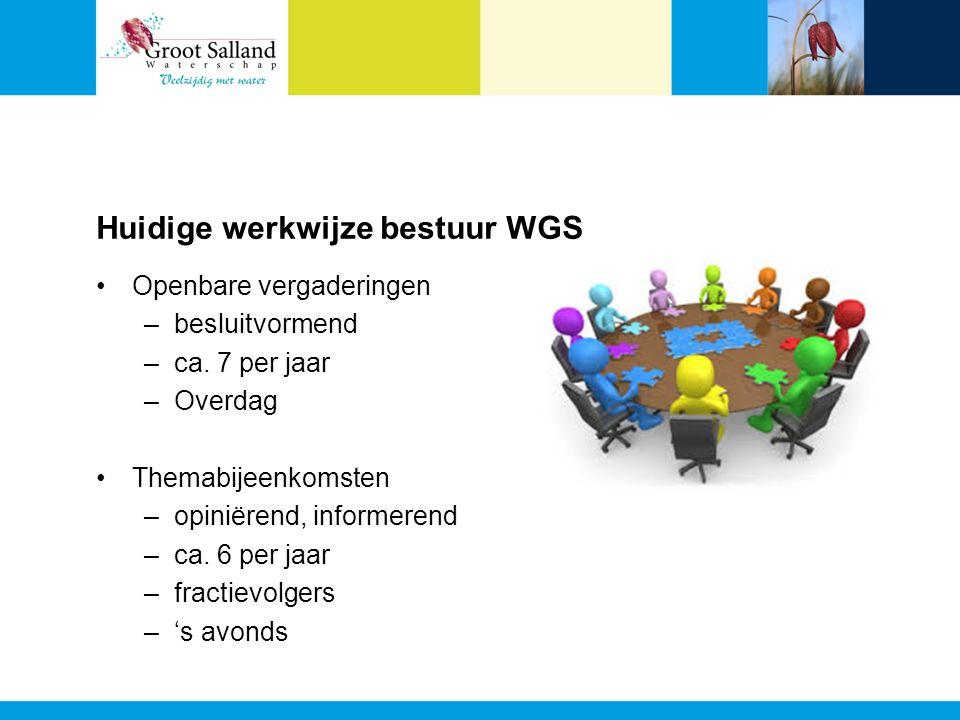 Huidige werkwijze bestuur WGS Openbare vergaderingen –besluitvormend –ca.
