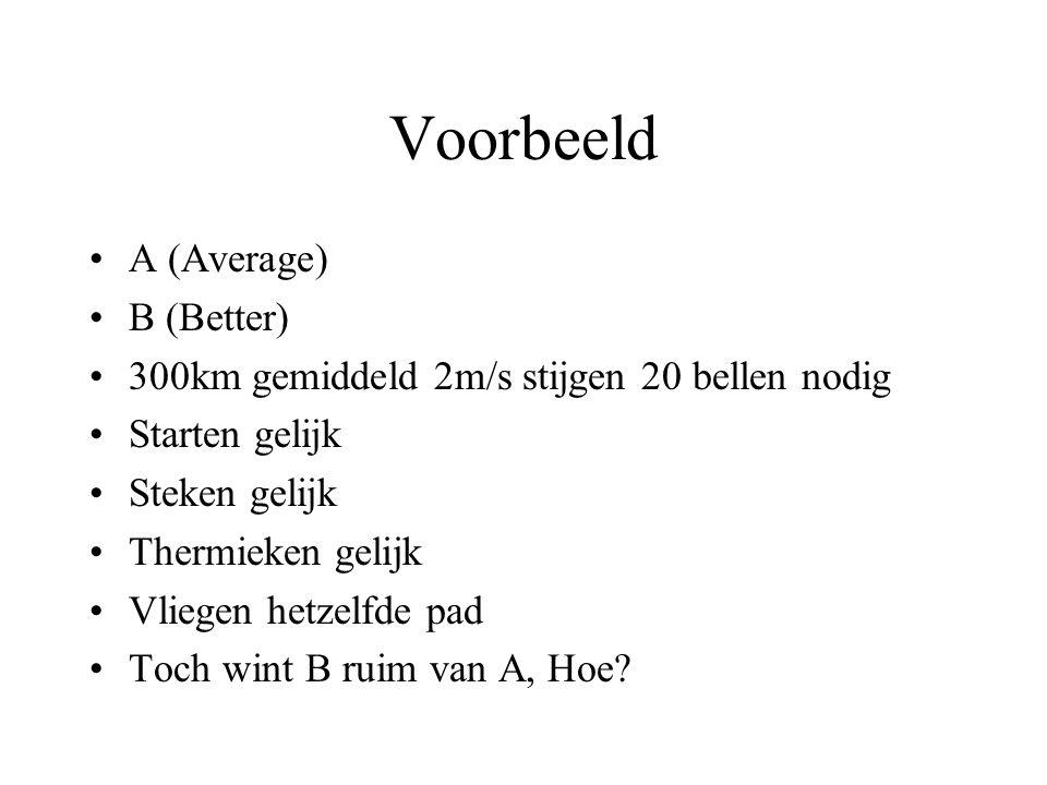 Voorbeeld A (Average) B (Better) 300km gemiddeld 2m/s stijgen 20 bellen nodig Starten gelijk Steken gelijk Thermieken gelijk Vliegen hetzelfde pad Toch wint B ruim van A, Hoe