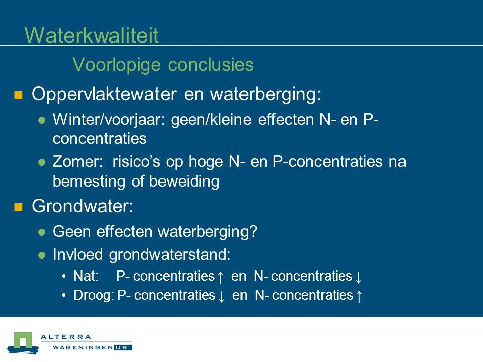 Waterkwaliteit Voorlopige conclusies Oppervlaktewater en waterberging: Winter/voorjaar: geen/kleine effecten N- en P- concentraties Zomer: risico's op hoge N- en P-concentraties na bemesting of beweiding Grondwater: Geen effecten waterberging.