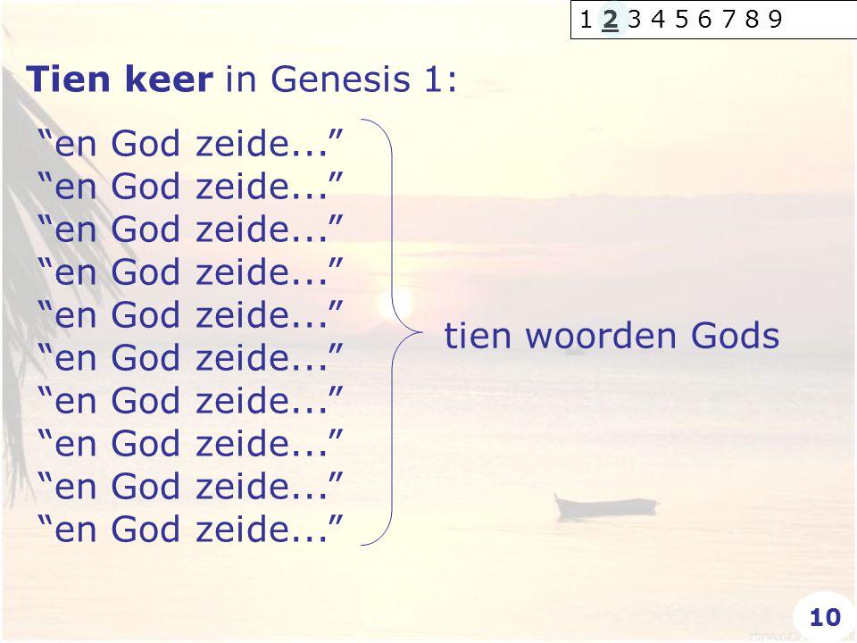 """Tien keer in Genesis 1: """"en God zeide..."""" """"en God zeide..."""" """"en God zeide..."""" """"en God zeide..."""" """"en God zeide..."""" """"en God zeide..."""" """"en God zeide..."""""""