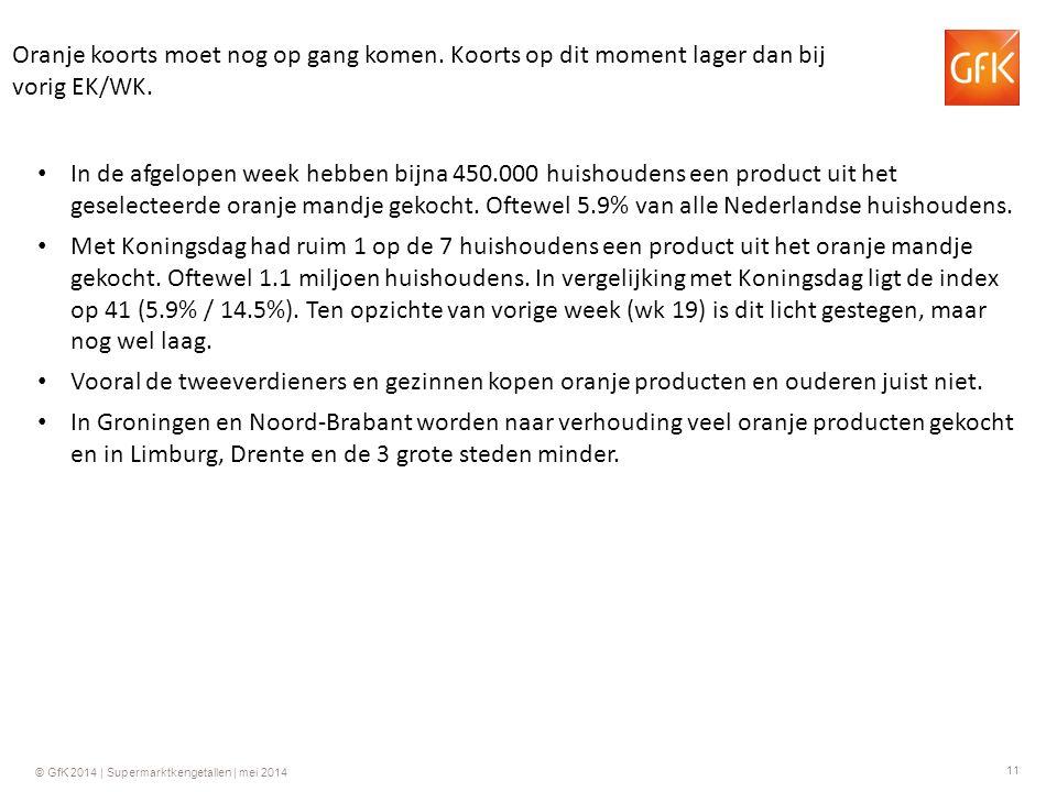 12 © GfK 2014 | Supermarktkengetallen | mei 2014 Door middel van een vast pakket van Oranje gerelateerde foodproducten die in de supermarkten te koop zijn brengt GfK Panel Services Benelux wekelijks, zo lang Oranje in de race is, de Oranjekoorts in beeld.