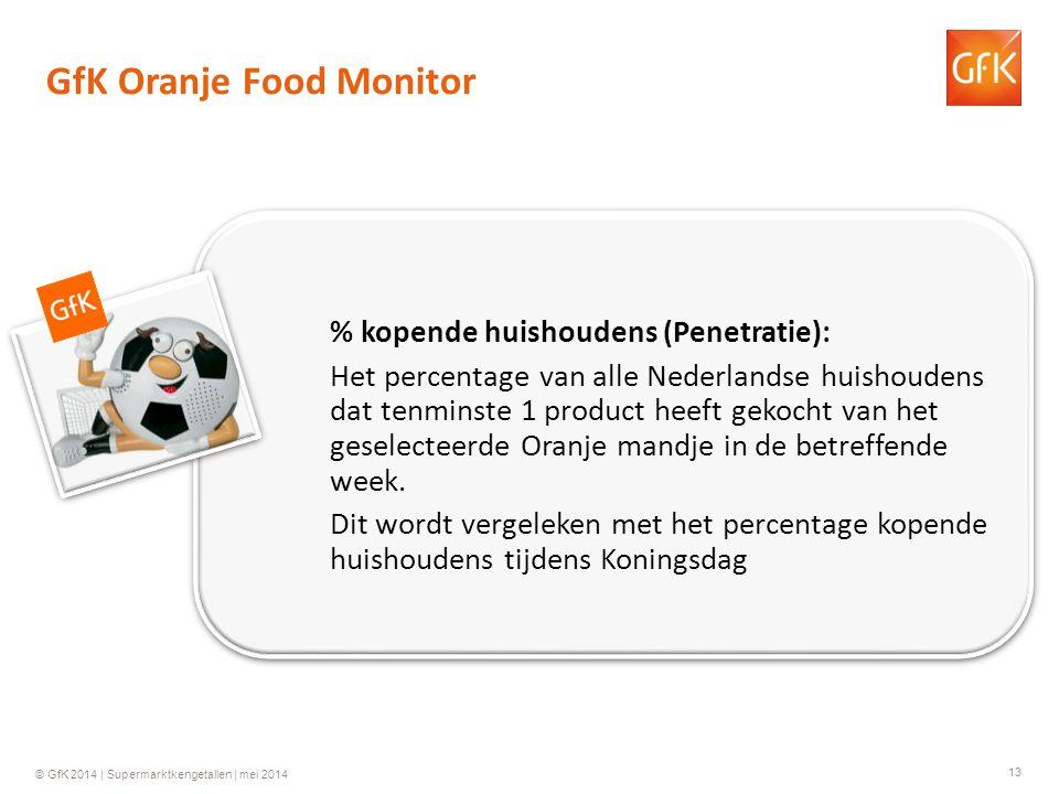 13 © GfK 2014 | Supermarktkengetallen | mei 2014 % kopende huishoudens (Penetratie): Het percentage van alle Nederlandse huishoudens dat tenminste 1 product heeft gekocht van het geselecteerde Oranje mandje in de betreffende week.