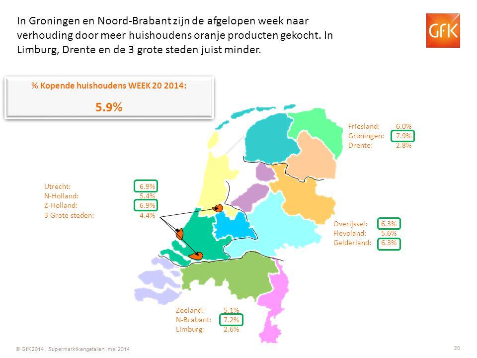 20 © GfK 2014 | Supermarktkengetallen | mei 2014 % Kopende huishoudens WEEK 20 2014: 5.9% % Kopende huishoudens WEEK 20 2014: 5.9% Friesland:6.0% Groningen:7.9% Drente:2.8% Overijssel:6.3% Flevoland:5.6% Gelderland:6.3% Zeeland:5.1% N-Brabant:7.2% Limburg:2.6% Utrecht:6.9% N-Holland:5.4% Z-Holland: 6.9% 3 Grote steden: 4.4% In Groningen en Noord-Brabant zijn de afgelopen week naar verhouding door meer huishoudens oranje producten gekocht.
