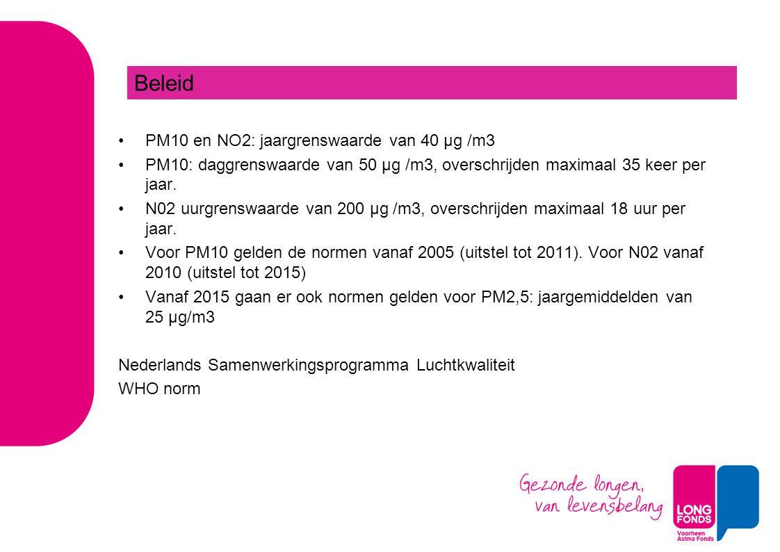PM10 en NO2: jaargrenswaarde van 40 μg /m3 PM10: daggrenswaarde van 50 μg /m3, overschrijden maximaal 35 keer per jaar. N02 uurgrenswaarde van 200 μg