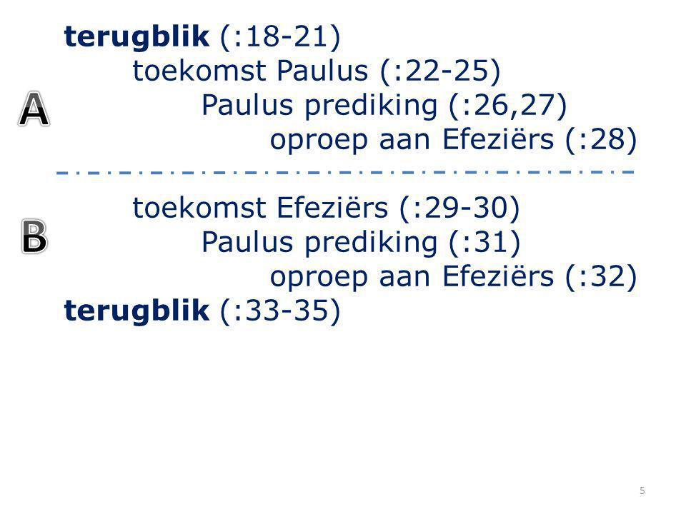 terugblik (:18-21) toekomst Paulus (:22-25) Paulus prediking (:26,27) oproep aan Efeziërs (:28) toekomst Efeziërs (:29-30) Paulus prediking (:31) oproep aan Efeziërs (:32) terugblik (:33-35) 6