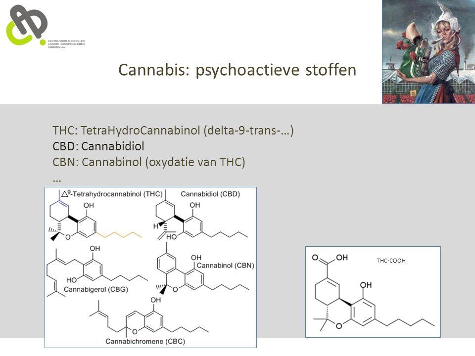 Cannabis: psychoactieve stoffen THC: TetraHydroCannabinol (delta-9-trans-…) CBD: Cannabidiol CBN: Cannabinol (oxydatie van THC) … THC-COOH