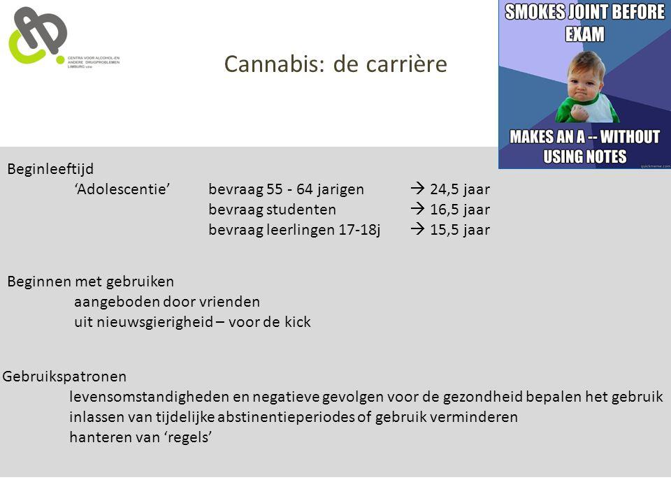Cannabis: de carrière Beginleeftijd 'Adolescentie'bevraag 55 - 64 jarigen  24,5 jaar bevraag studenten  16,5 jaar bevraag leerlingen 17-18j  15,5 j
