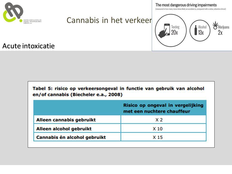 Acute intoxicatie Cannabis in het verkeer Acute intoxicatie