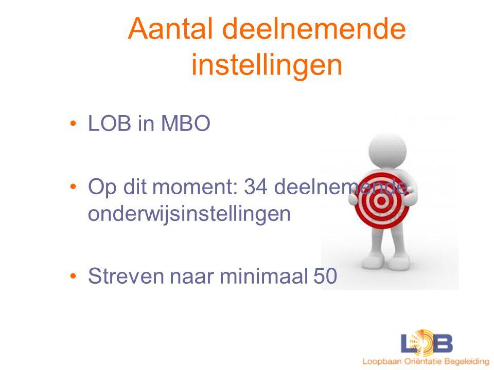 Kernwoorden Stimulering Loopbaanoriëntatie- en begeleiding Kennisdeling Regionale benadering Ondersteuning LOB in Entree