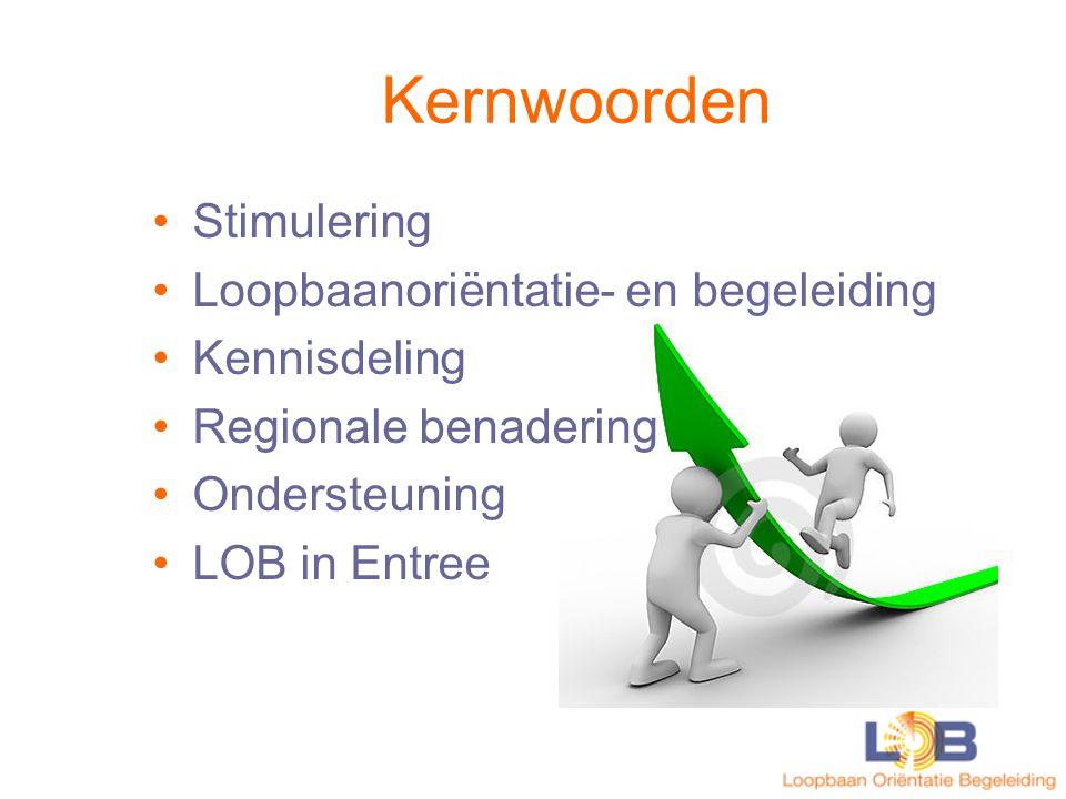 Organisatie Projectleiding en –medewerker Adviesgroep Kerngroep Regionale kennisdeling Werkgroepen Landelijke conferenties LOB-café i.s.m.