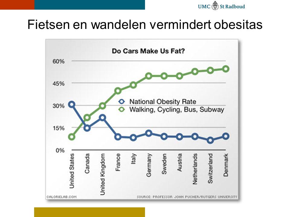 Fietsen en wandelen vermindert obesitas