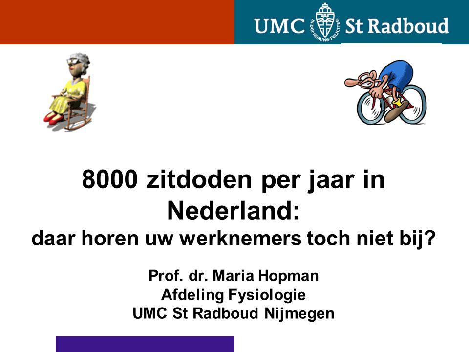 8000 zitdoden per jaar in Nederland: daar horen uw werknemers toch niet bij.