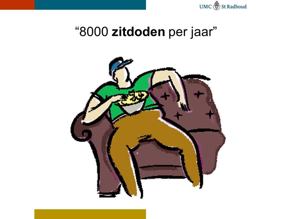 Norm Gezond Bewegen Volwassenen: Half uur tot een uur per dag Kinderen: Een uur per dag