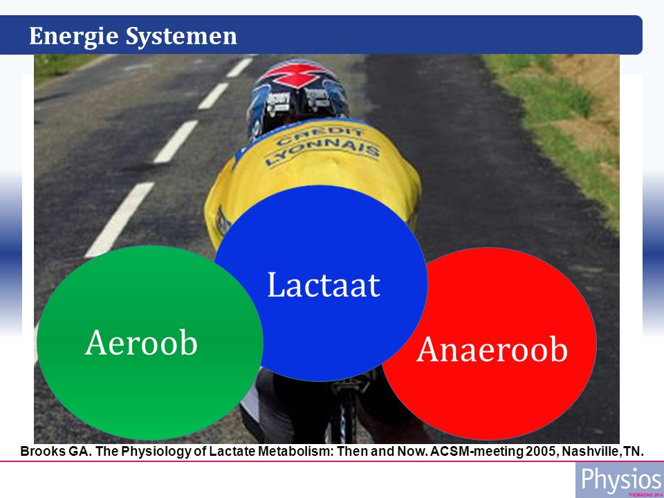 Energie Systemen Tekst Aeroob Lactaat Anaeroob Brooks GA. The Physiology of Lactate Metabolism: Then and Now. ACSM-meeting 2005, Nashville,TN.