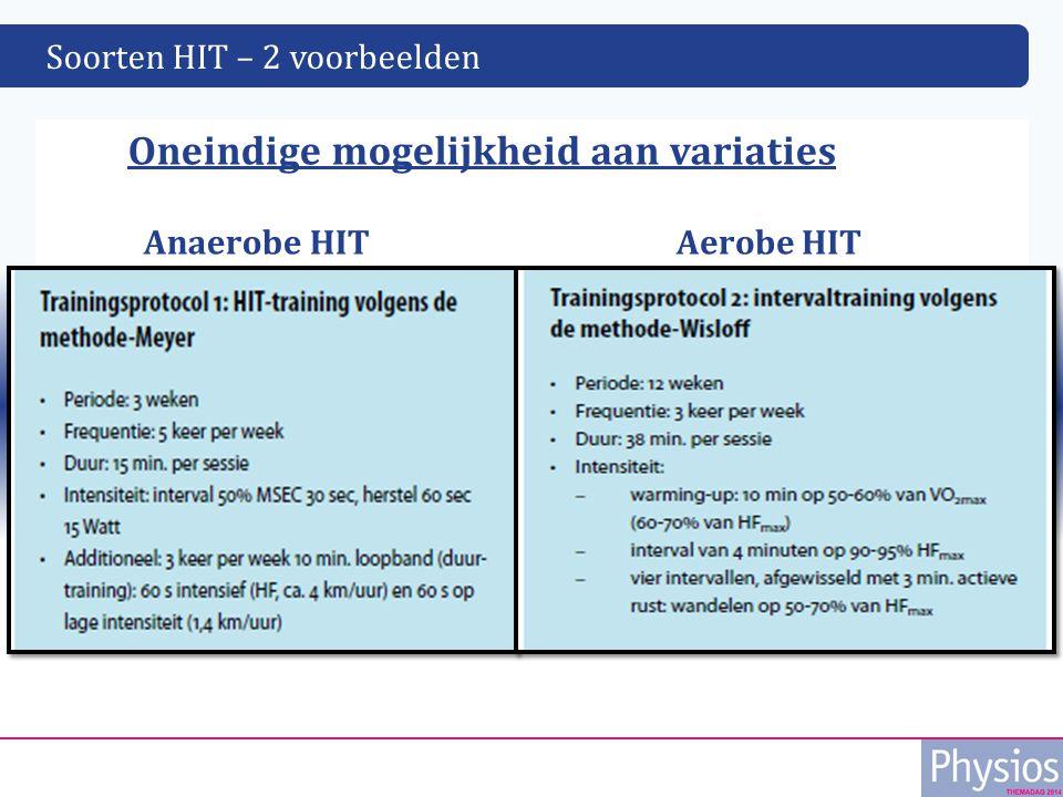 Soorten HIT – 2 voorbeelden Anaerobe HIT Oneindige mogelijkheid aan variaties Aerobe HIT