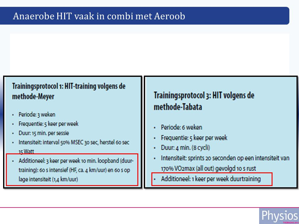 Anaerobe HIT vaak in combi met Aeroob