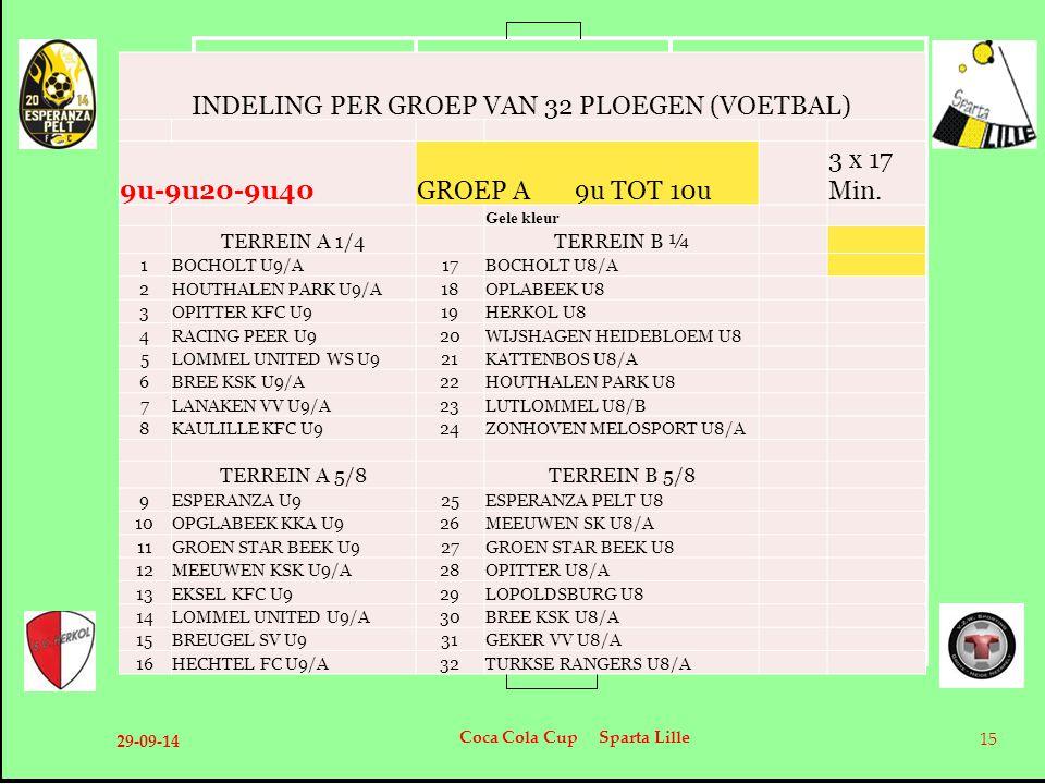 29-09-14 Coca Cola Cup Sparta Lille 15 INDELING PER GROEP VAN 32 PLOEGEN (VOETBAL) 9u-9u20-9u40GROEP A 9u TOT 10u 3 x 17 Min. Gele kleur TERREIN A 1/4