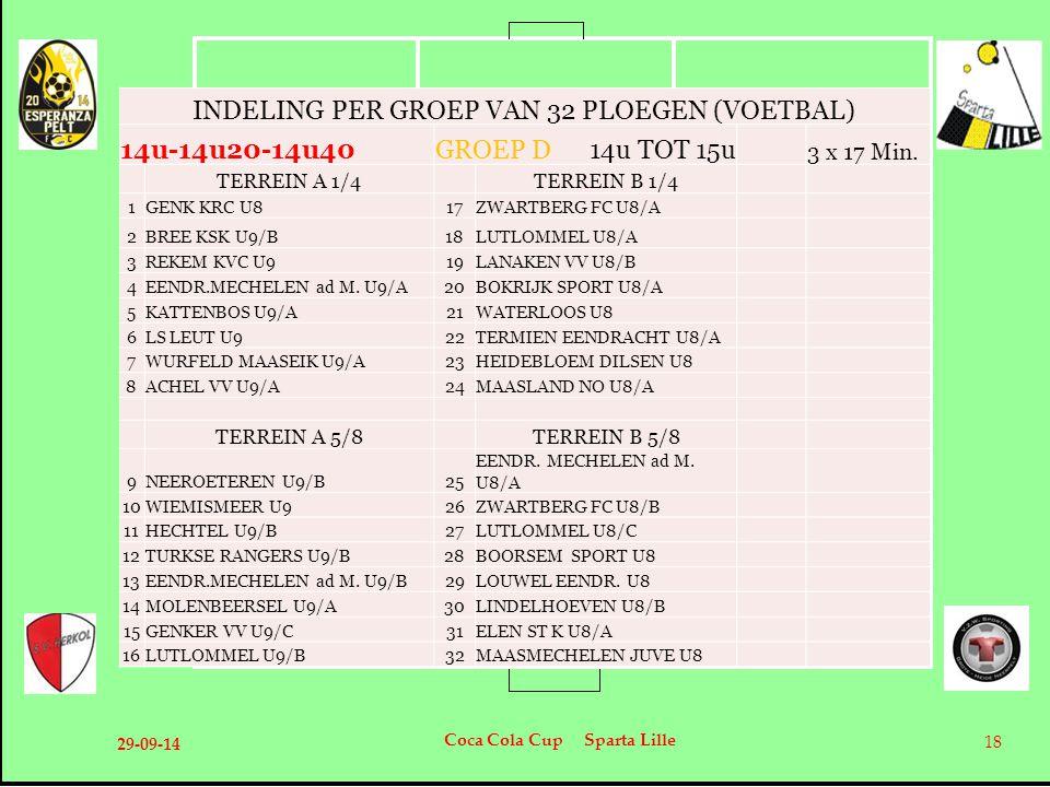 29-09-14 Coca Cola Cup Sparta Lille 18 INDELING PER GROEP VAN 32 PLOEGEN (VOETBAL) 14u-14u20-14u40GROEP D 14u TOT 15u 3 x 17 Min. TERREIN A 1/4TERREIN