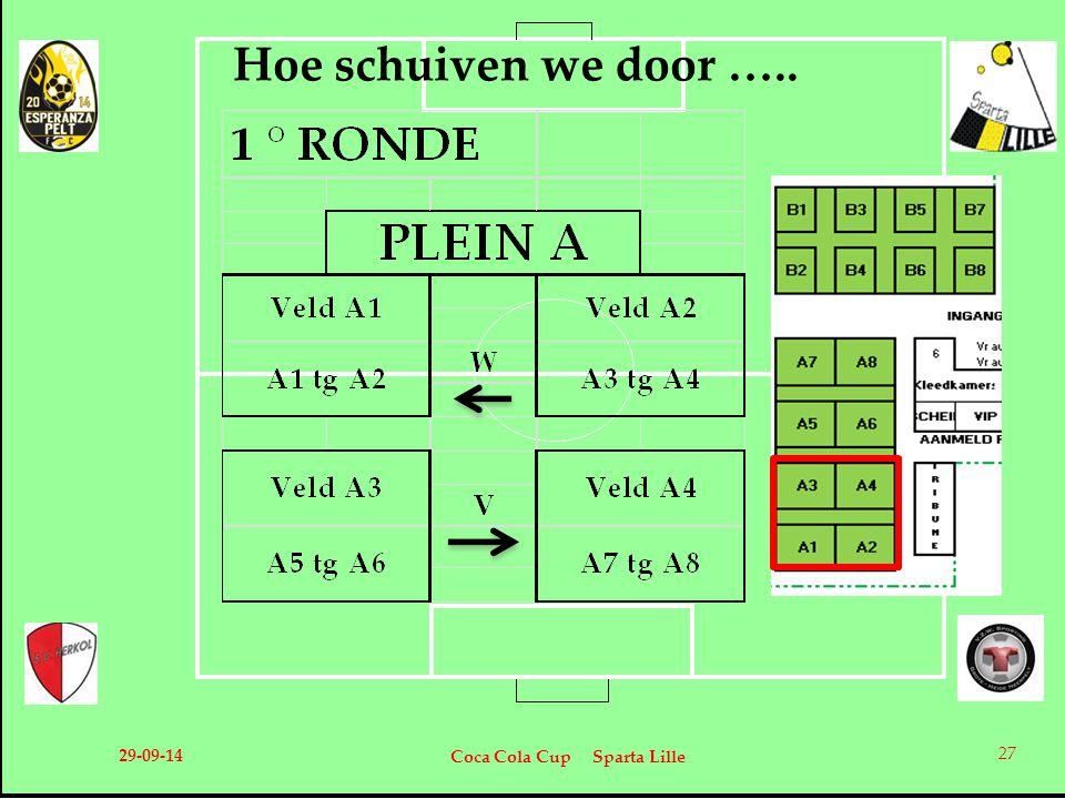 29-09-14 Coca Cola Cup Sparta Lille 27 Hoe schuiven we door …..