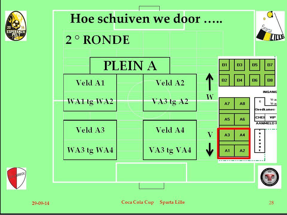 29-09-14 Coca Cola Cup Sparta Lille 28 Hoe schuiven we door …..