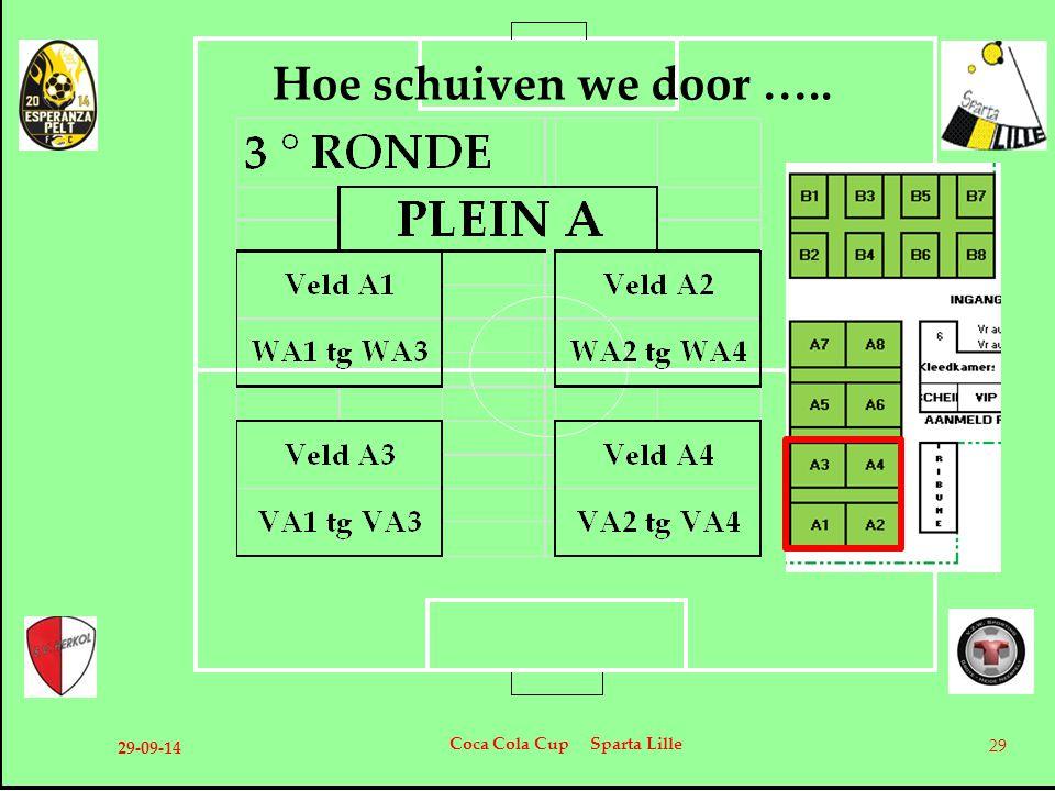29-09-14 Coca Cola Cup Sparta Lille 29 Hoe schuiven we door …..