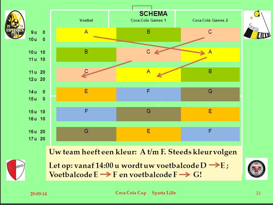 29-09-14 Coca Cola Cup Sparta Lille 33 SCHEMA VoetbalCoca-Cola Games 1Coca-Cola Games 2 9u0 ABC 10u0 u BCA 11u10 11u20 CAB 12u20 14u0 EFG 15u0 u10 FGE
