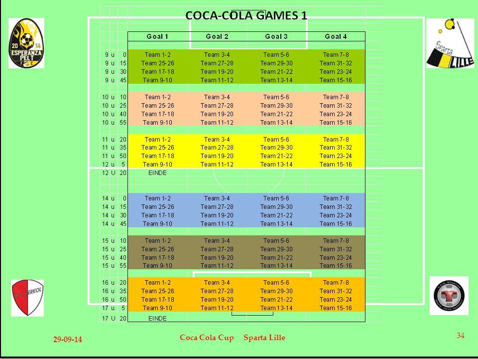 29-09-14 Coca Cola Cup Sparta Lille 34