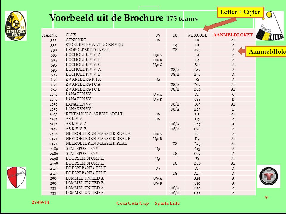 29-09-14 Coca Cola Cup Sparta Lille 9 Voorbeeld uit de Brochure 175 teams Letter + Cijfer STAMNR. CLUB U9U8WED.CODE AANMELDLOKET 322 GENK KRC U9D1A1 3