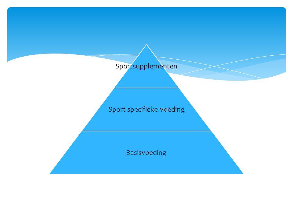 Sportsupplementen Sport specifieke voeding Basisvoeding