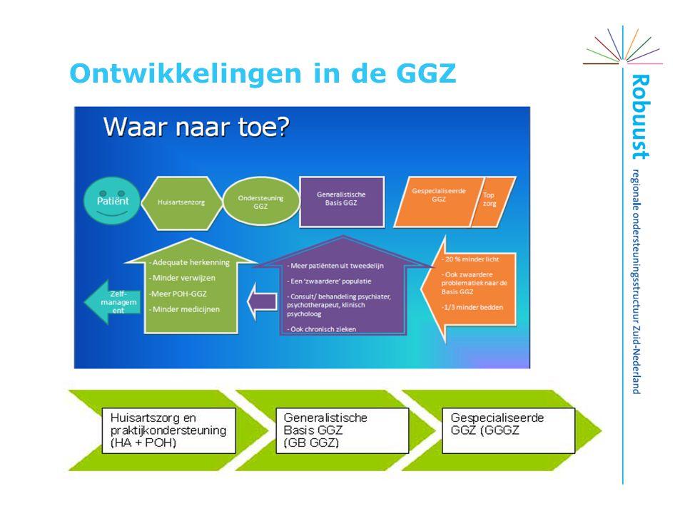 Ontwikkelingen in de GGZ
