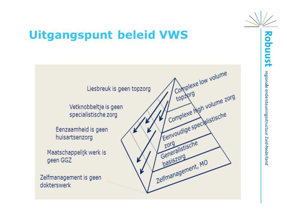 Uitgangspunt beleid VWS