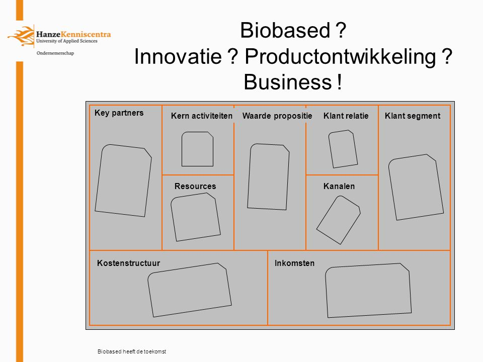 Biobased .Innovatie . Productontwikkeling . Business .