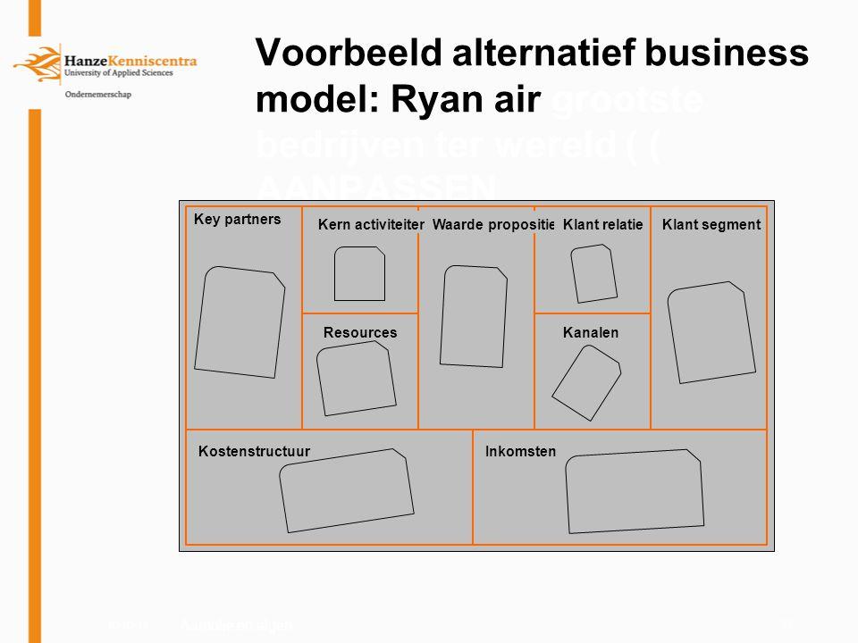 03-03-1122 Voorbeeld alternatief business model: Ryan air grootste bedrijven ter wereld ( ( AANPASSEN Aardolie en algen Key partners Kern activiteiten