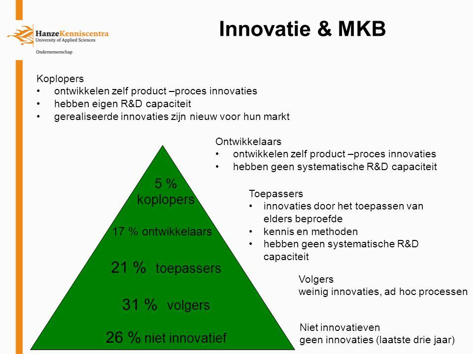 Koplopers ontwikkelen zelf product –proces innovaties hebben eigen R&D capaciteit gerealiseerde innovaties zijn nieuw voor hun markt Toepassers innova