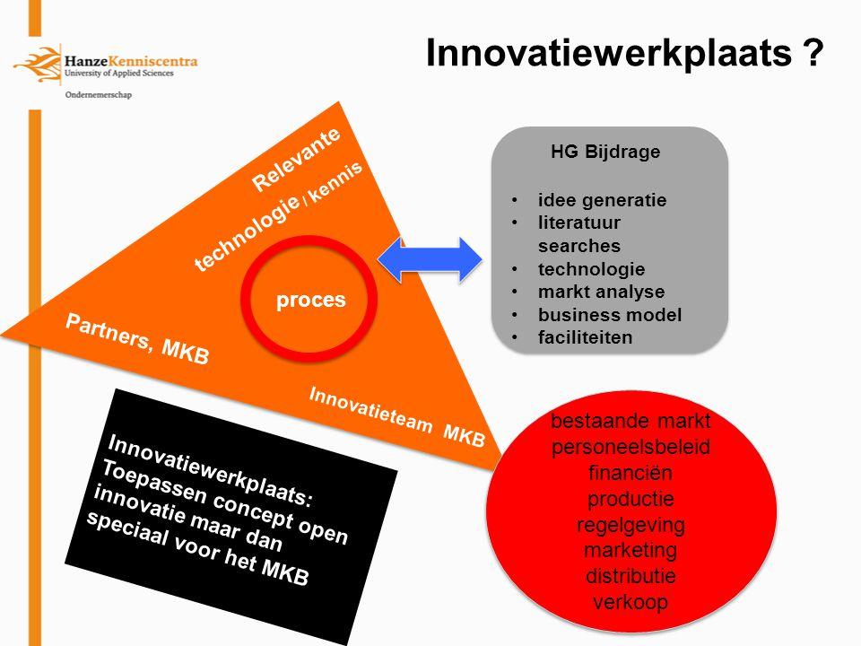 bestaande markt personeelsbeleid financiën productie regelgeving marketing distributie verkoop bestaande markt personeelsbeleid financiën productie re