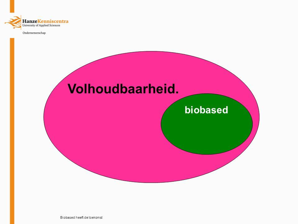 Biobased heeft de toekomst
