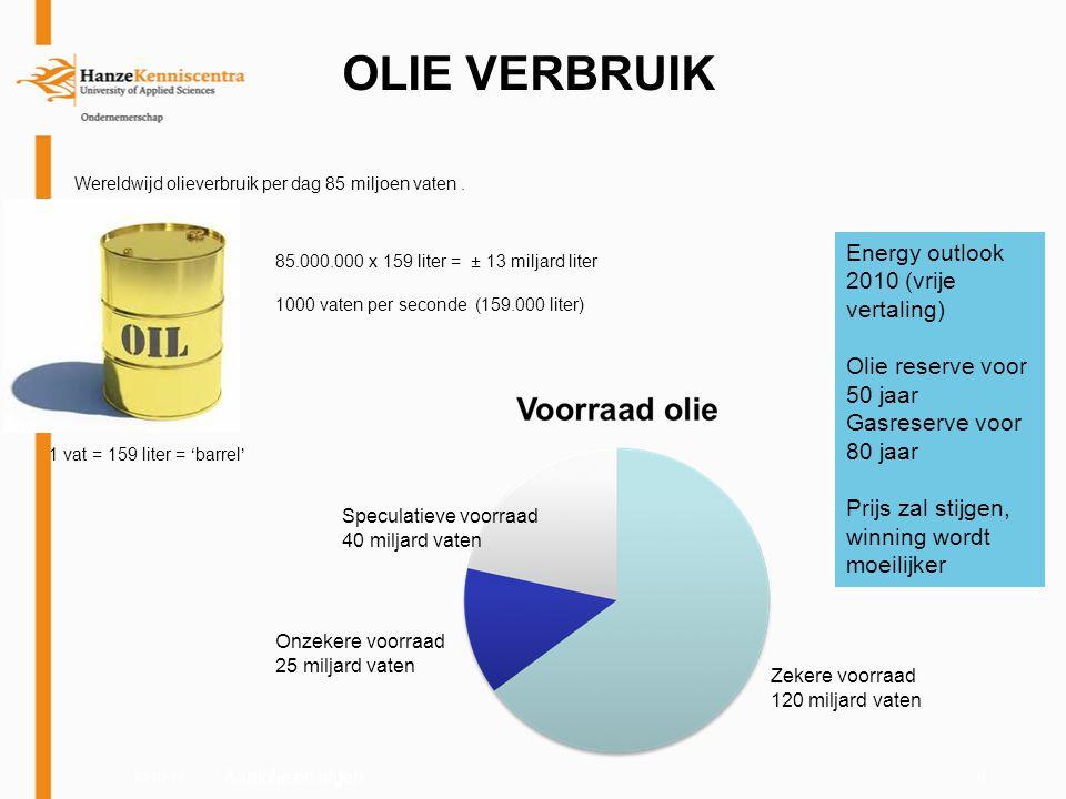 03-03-118 OLIE VERBRUIK Wereldwijd olieverbruik per dag 85 miljoen vaten. 1 vat = 159 liter = 'barrel' 85.000.000 x 159 liter = ± 13 miljard liter 100