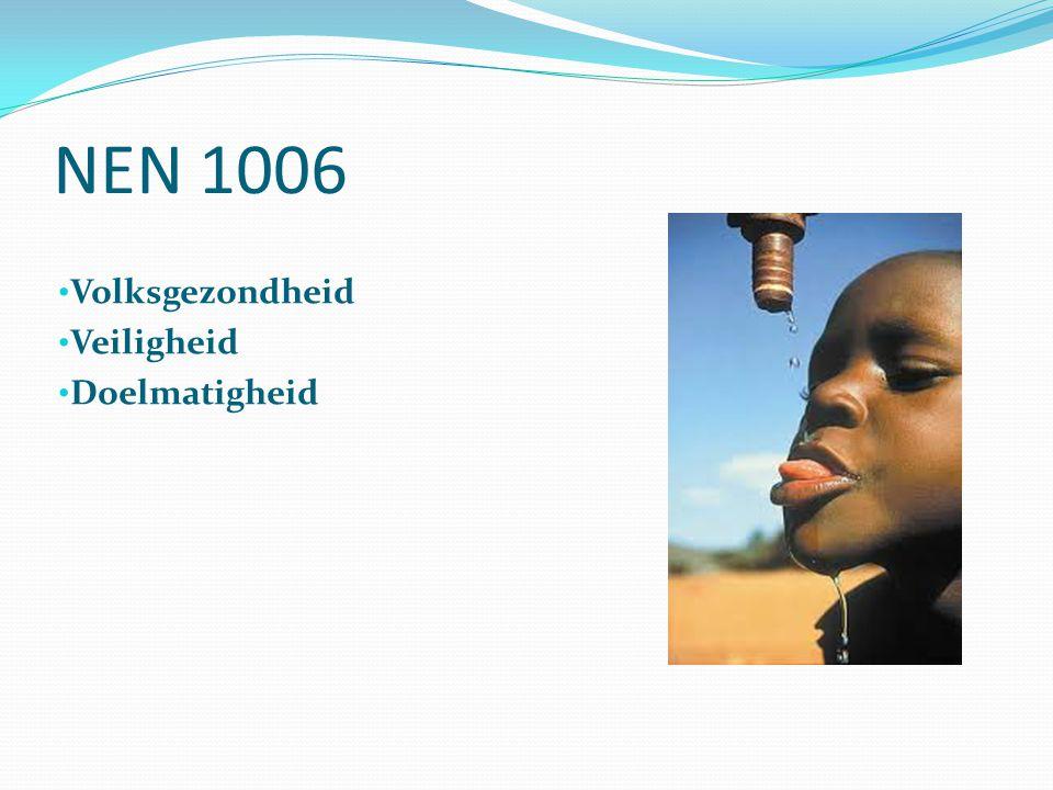 NEN 1006 Volksgezondheid Veiligheid Doelmatigheid