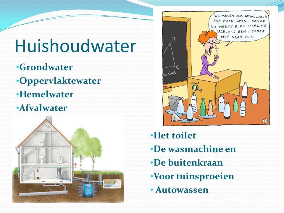 Leidingen Koper Kunststof KIWA (Keuringsinstituut voor Waterleidingartikelen)