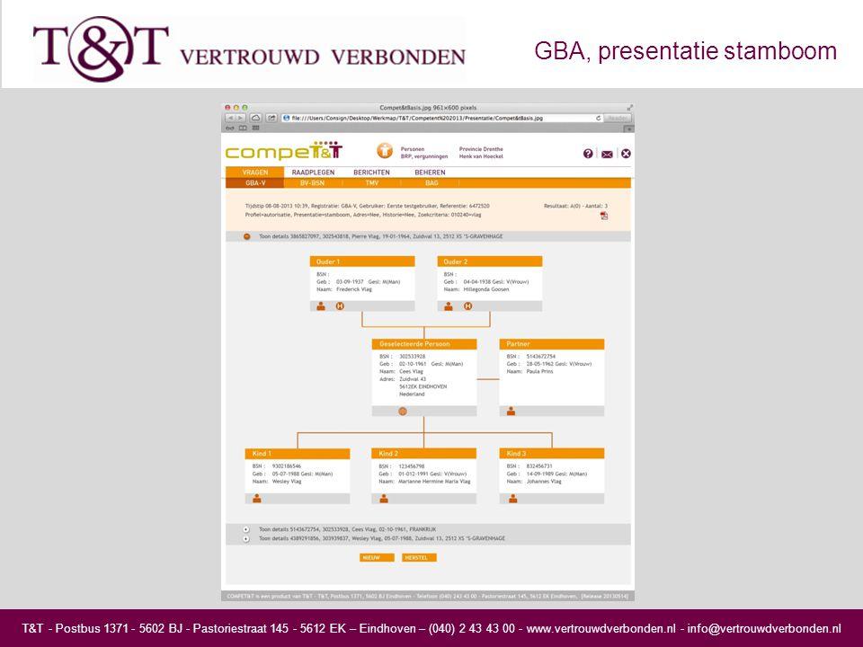T&T - Postbus 1371 - 5602 BJ - Pastoriestraat 145 - 5612 EK – Eindhoven – (040) 2 43 43 00 - www.vertrouwdverbonden.nl - info@vertrouwdverbonden.nl GBA, presentatie stamboom