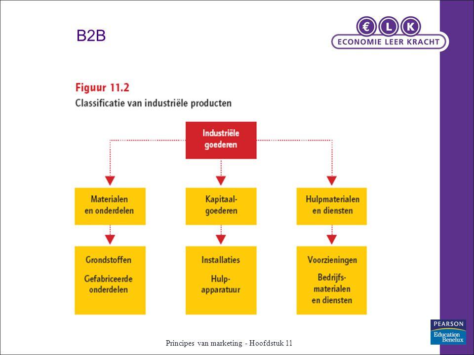 B2B Principes van marketing - Hoofdstuk 11