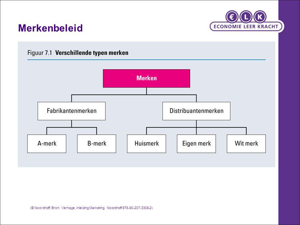 Merkenbeleid (© Noordhoff: Bron: Verhage, inleiding Marketing, Noordhoff 978-90-207-3308-2)