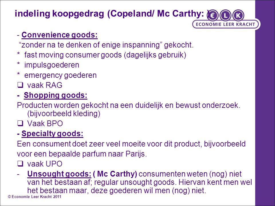 "indeling koopgedrag (Copeland/ Mc Carthy: ) - Convenience goods: ""zonder na te denken of enige inspanning"" gekocht. * fast moving consumer goods (dage"