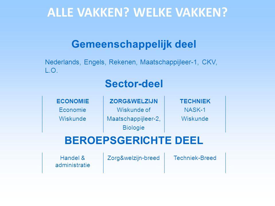 ALLE VAKKEN? WELKE VAKKEN? Gemeenschappelijk deel Nederlands, Engels, Rekenen, Maatschappijleer-1, CKV, L.O. Sector-deel ECONOMIE Economie Wiskunde ZO