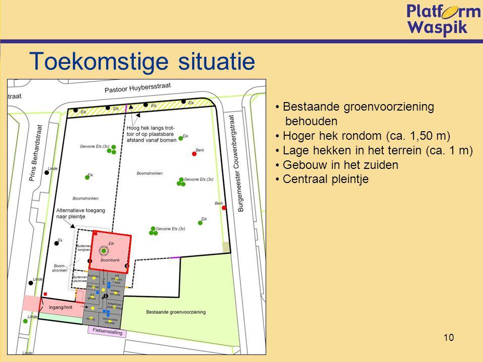 10 Toekomstige situatie Bestaande groenvoorziening behouden Hoger hek rondom (ca.
